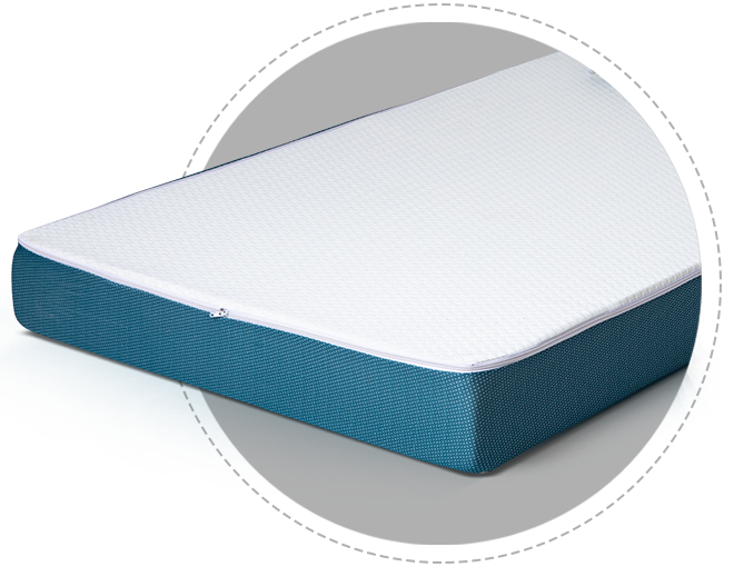 Most Comfortable Mattress In India